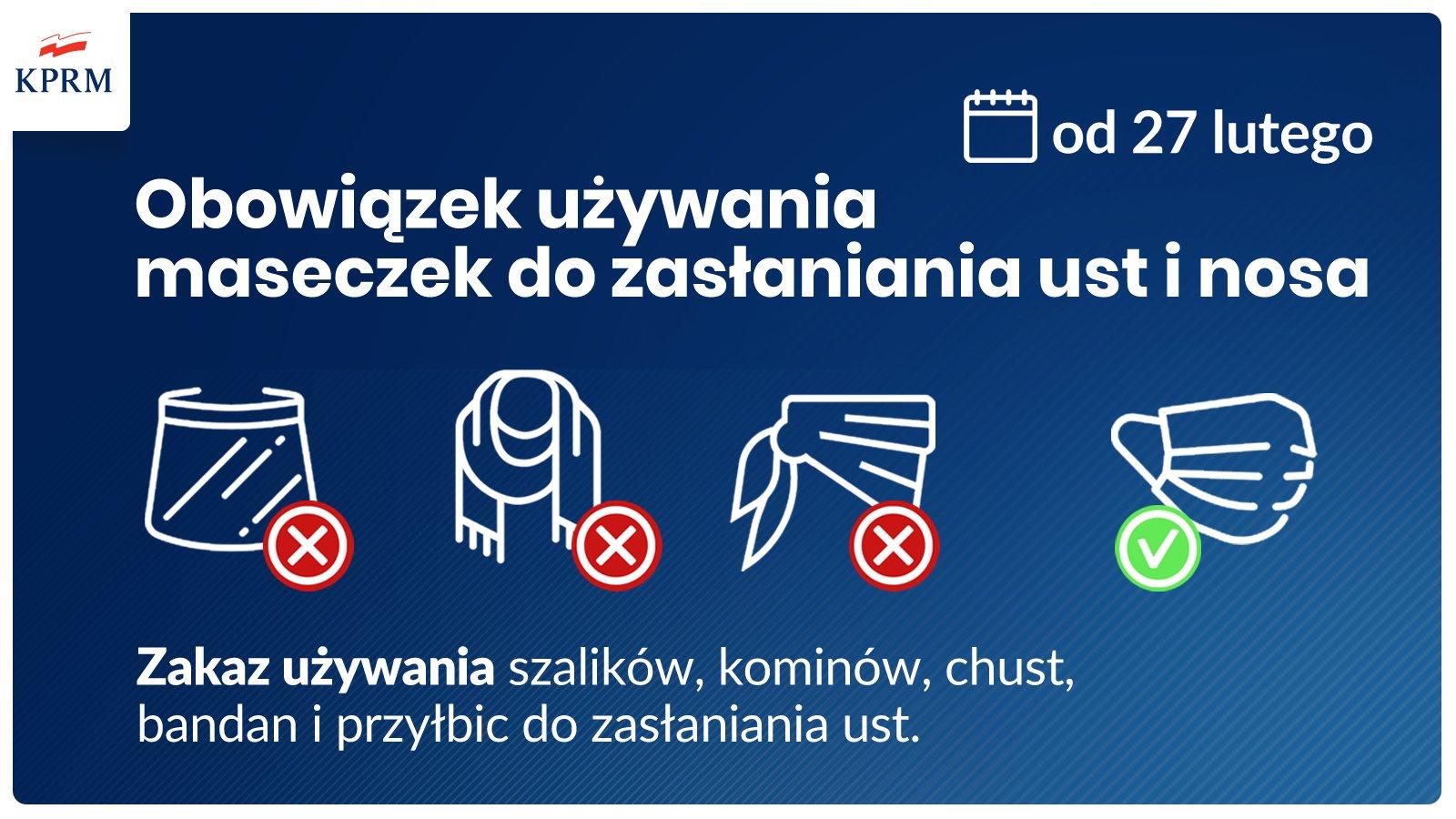 Reżim sanitarny w okresie od 27 lutego do 14 marca 2021